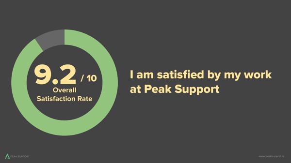 2019 Surveys-Slide 16 (1)