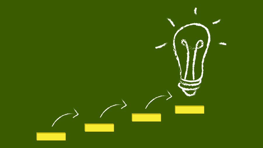 Four Ways To Improve Your Innovation Success Rate